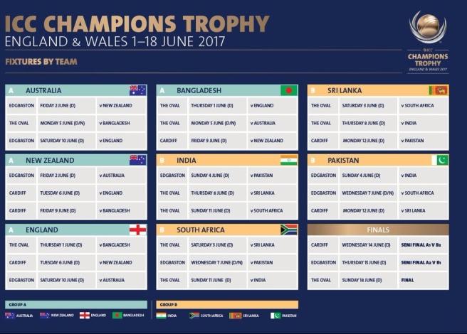ICC-Champions-Trophy-2017-Schedule