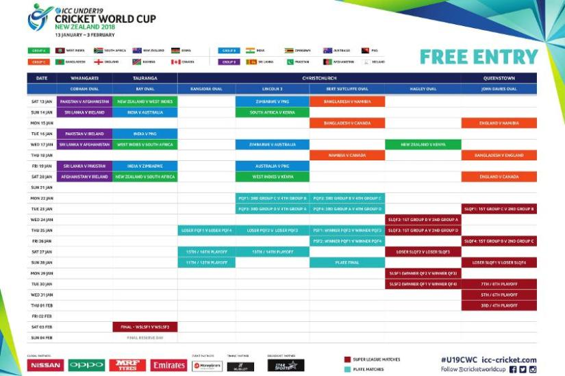 ICC-Under-19-World-Cup-Schedule